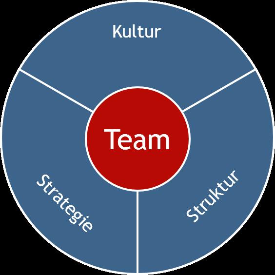 Ansatz-ru-Team