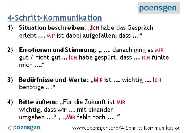 2019-09-23_poe_4-Schritt-Kommunikationi-v2